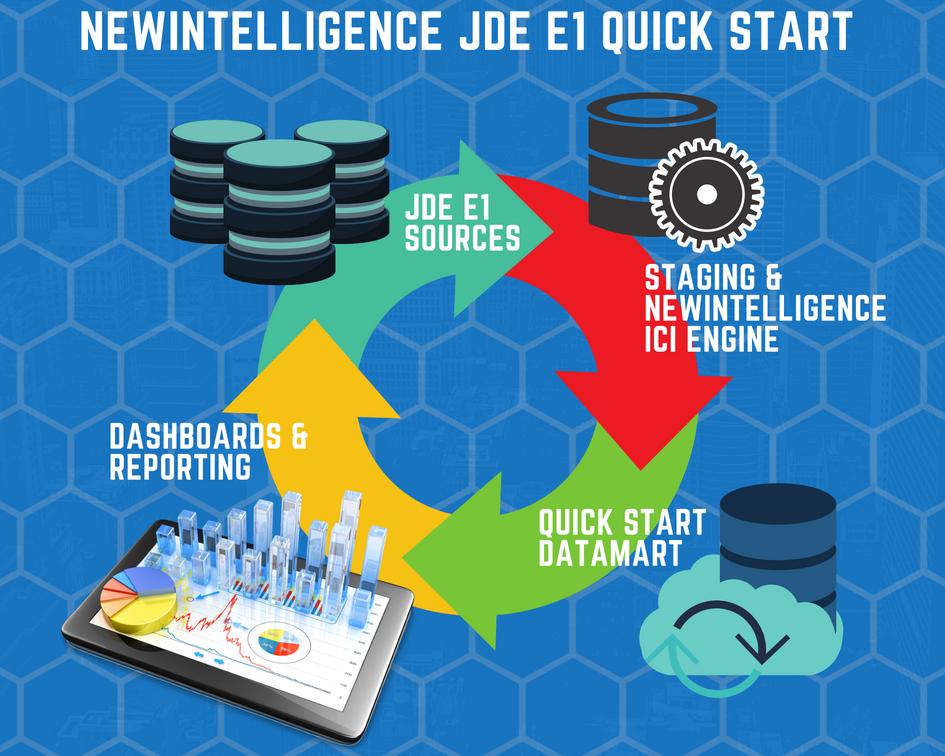 NewIntelligence JDE E1 Quick Start Infographic II.png