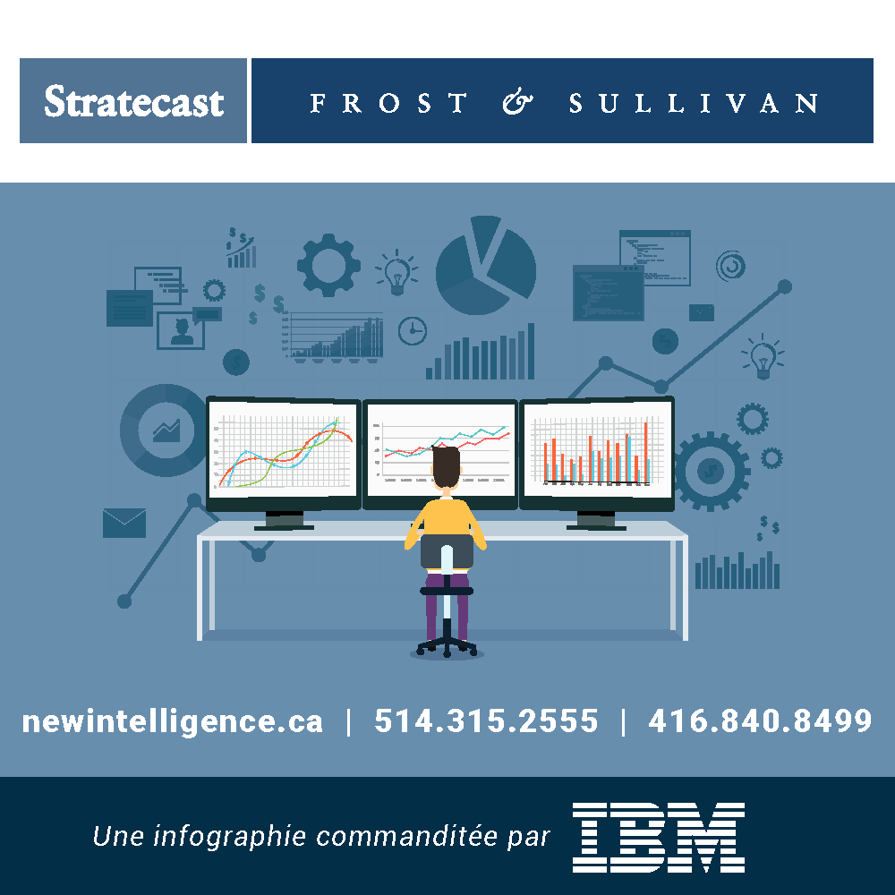 Stratecast Infographic_Long_Fr_Email_Page_1.png
