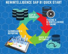 QuickStart for SAP B1